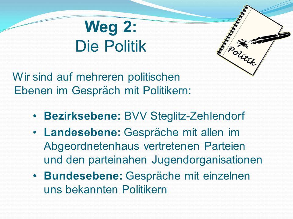 Wir sind auf mehreren politischen Ebenen im Gespräch mit Politikern: Weg 2: Die Politik Bezirksebene: BVV Steglitz-Zehlendorf Landesebene: Gespräche m