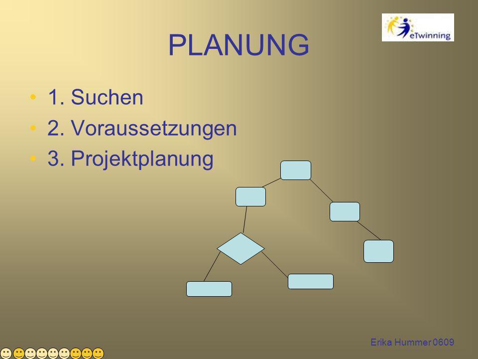 Erika Hummer 0609 PLANUNG 1. Suchen 2. Voraussetzungen 3. Projektplanung