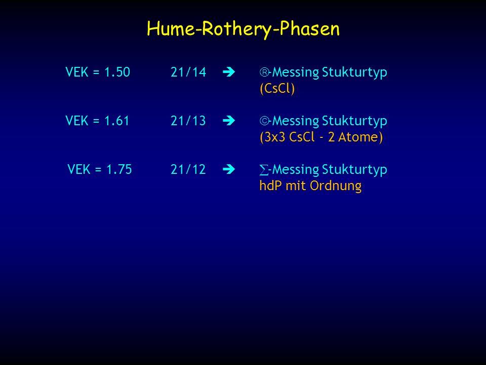 VEK = 1.5021/14 -Messing Stukturtyp (CsCl) VEK = 1.6121/13 -Messing Stukturtyp VEK = 1.6121/13 -Messing Stukturtyp (3x3 CsCl - 2 Atome) VEK = 1.7521/1