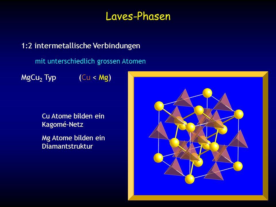 Laves-Phasen 1:2 intermetallische Verbindungen mit unterschiedlich grossen Atomen MgCu 2 Typ(Cu < Mg) Cu Atome bilden ein Kagomé-Netz Mg Atome bilden