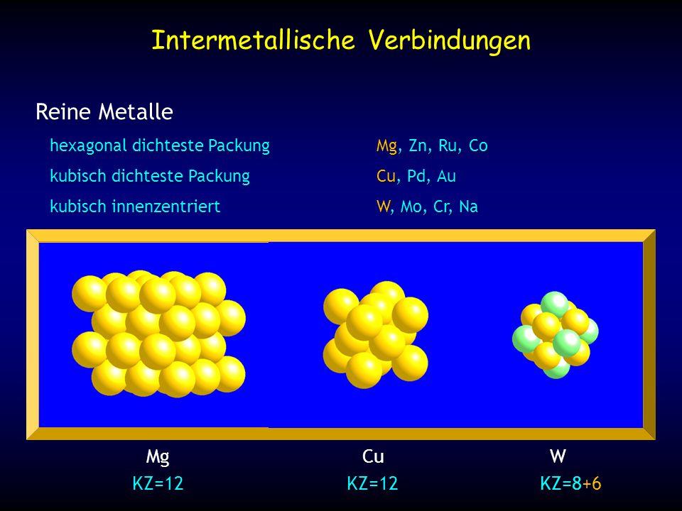 KZ=8 KZ=8+6 Intermetallische Verbindungen KZ=12KZ=12 Reine Metalle hexagonal dichteste PackungMg, Zn, Ru, Co kubisch dichteste PackungCu, Pd, Au kubis