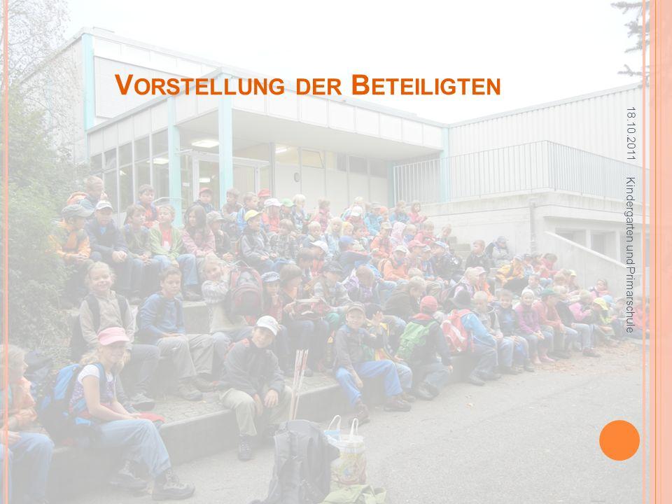 18.10.2011 Kindergarten und Primarschule A US DER P RAXIS L ERNUMGEBUNG B AHNHOF, K INDERGARTEN UND 1./2.K LASSE, W ÖLFLINSWIL