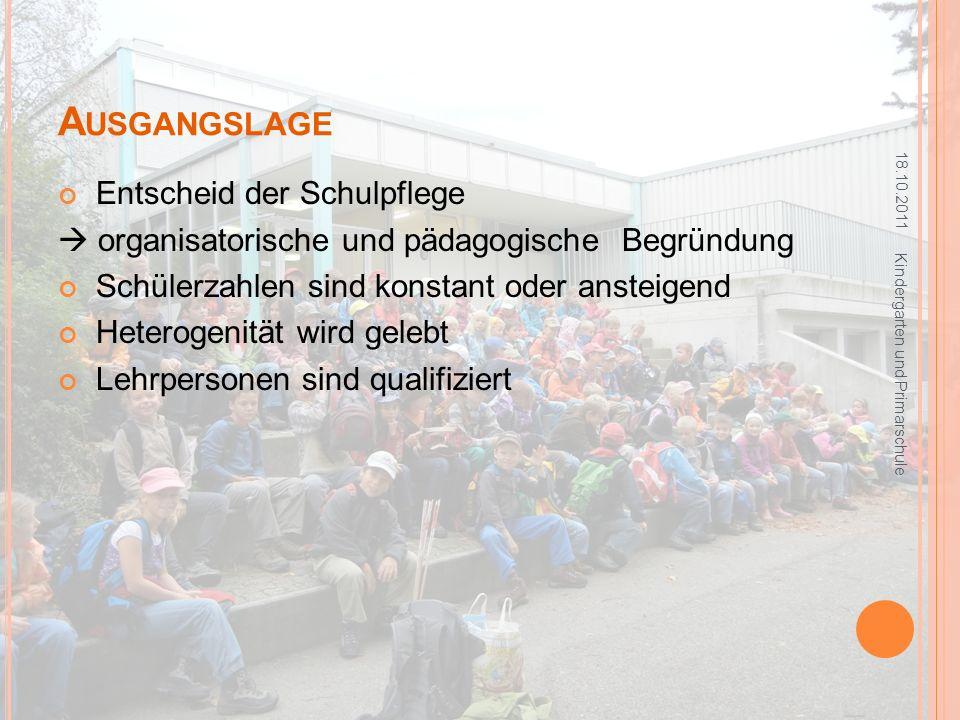 S CHULCOACH G ABI B ÜHLER M ÜLLER Präsentation 18.10.2011 Kindergarten und Primarschule