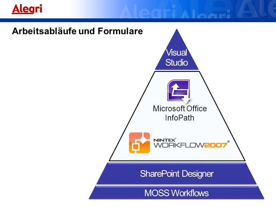 Arbeitsabläufe und Formulare Visual Studio SharePoint Designer MOSS Workflows Microsoft Office InfoPath