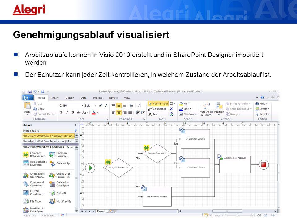 Arbeitsabläufe können in Visio 2010 erstellt und in SharePoint Designer importiert werden Der Benutzer kann jeder Zeit kontrollieren, in welchem Zusta