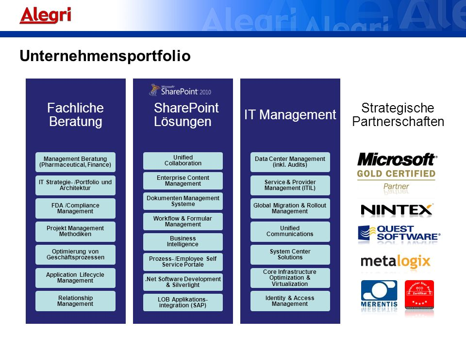 Unternehmensportfolio Fachliche Beratung Management Beratung (Pharmaceutical, Finance) IT Strategie- /Portfolio und Architektur FDA /Compliance Manage