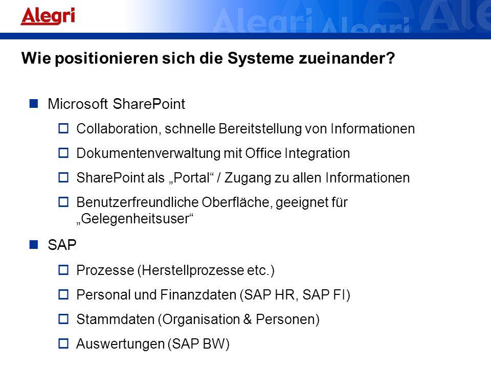Microsoft SharePoint Collaboration, schnelle Bereitstellung von Informationen Dokumentenverwaltung mit Office Integration SharePoint als Portal / Zuga