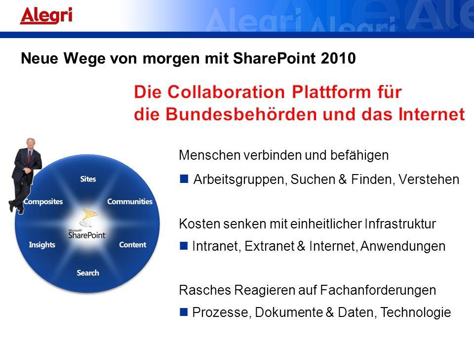 Neue Wege von morgen mit SharePoint 2010 Menschen verbinden und befähigen Arbeitsgruppen, Suchen & Finden, Verstehen Kosten senken mit einheitlicher I