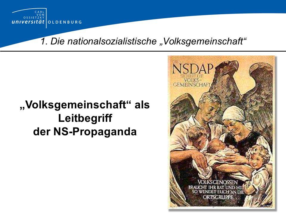 Volksgemeinschaft als Gesellschaftsmodell 1. Die nationalsozialistische Volksgemeinschaft