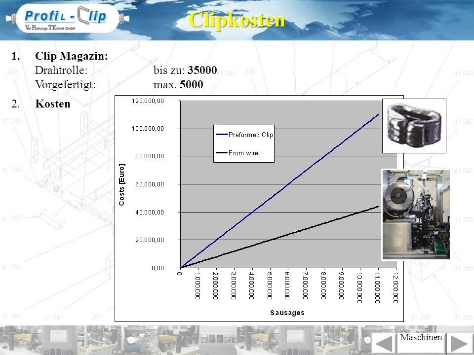 1.Clip Magazin: Drahtrolle: bis zu: 35000 Vorgefertigt:max. 5000 2. Kosten Clipkosten Maschinen