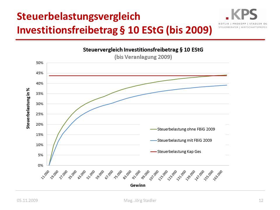 Steuerbelastungsvergleich Investitionsfreibetrag § 10 EStG (bis 2009) 05.11.200912Mag. Jörg Stadler