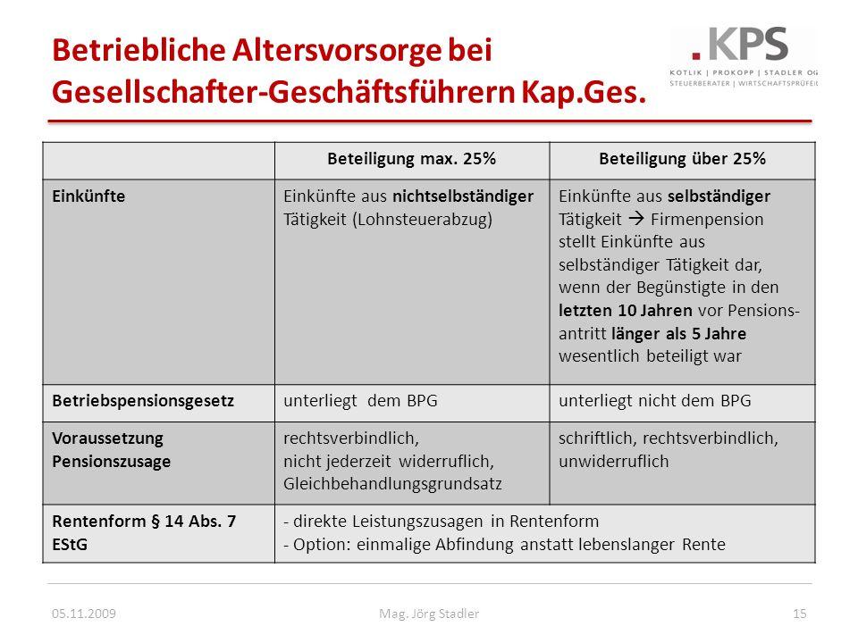 Betriebliche Altersvorsorge bei Gesellschafter-Geschäftsführern Kap.Ges. 05.11.200915Mag. Jörg Stadler Beteiligung max. 25%Beteiligung über 25% Einkün