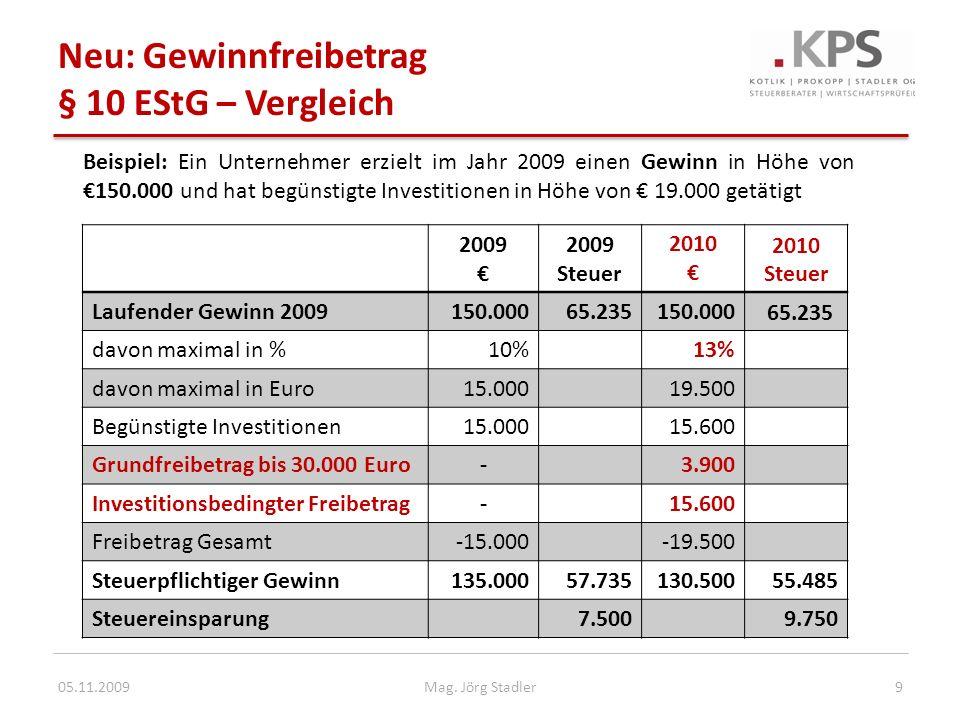 Neu: Gewinnfreibetrag § 10 EStG – Vergleich 05.11.20099Mag. Jörg Stadler Beispiel: Ein Unternehmer erzielt im Jahr 2009 einen Gewinn in Höhe von 150.0