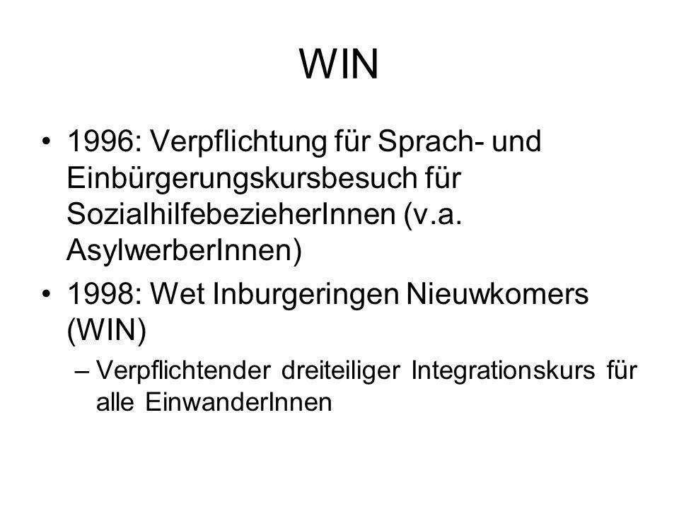 WIN 1996: Verpflichtung für Sprach- und Einbürgerungskursbesuch für SozialhilfebezieherInnen (v.a. AsylwerberInnen) 1998: Wet Inburgeringen Nieuwkomer