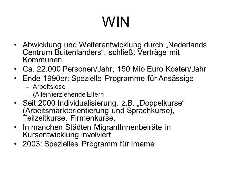 WIN Abwicklung und Weiterentwicklung durch Nederlands Centrum Buitenlanders, schließt Verträge mit Kommunen Ca. 22.000 Personen/Jahr, 150 Mio Euro Kos