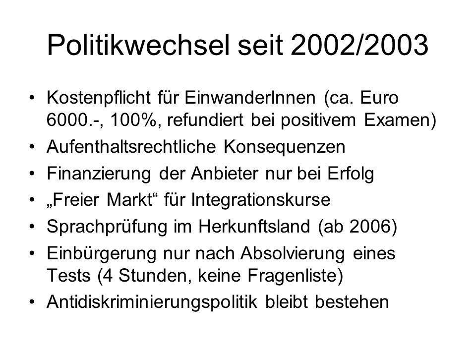 Politikwechsel seit 2002/2003 Kostenpflicht für EinwanderInnen (ca. Euro 6000.-, 100%, refundiert bei positivem Examen) Aufenthaltsrechtliche Konseque