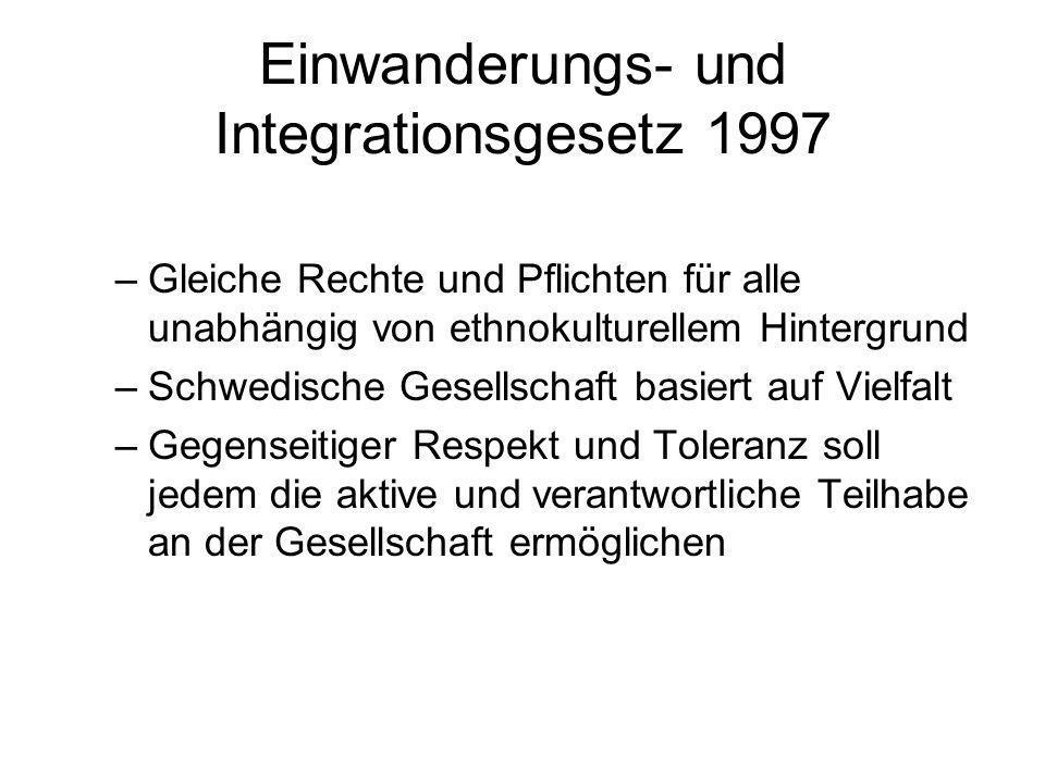Einwanderungs- und Integrationsgesetz 1997 –Gleiche Rechte und Pflichten für alle unabhängig von ethnokulturellem Hintergrund –Schwedische Gesellschaf