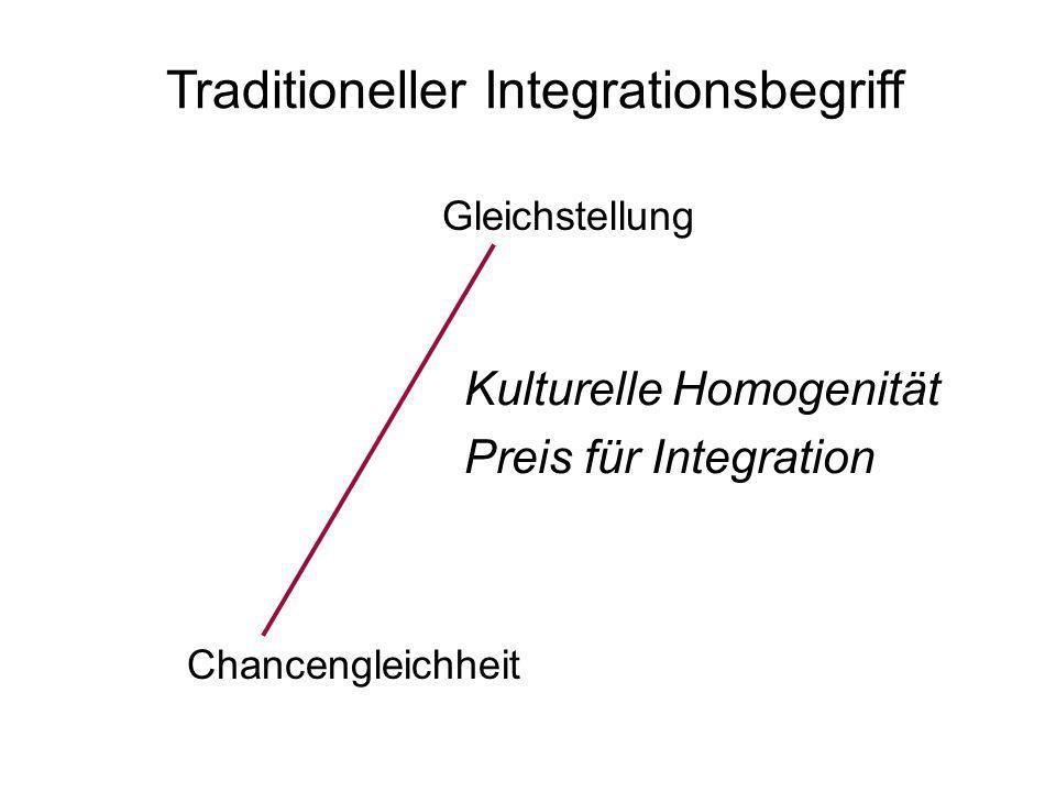 Traditioneller Integrationsbegriff Gleichstellung Chancengleichheit Kulturelle Homogenität Preis für Integration