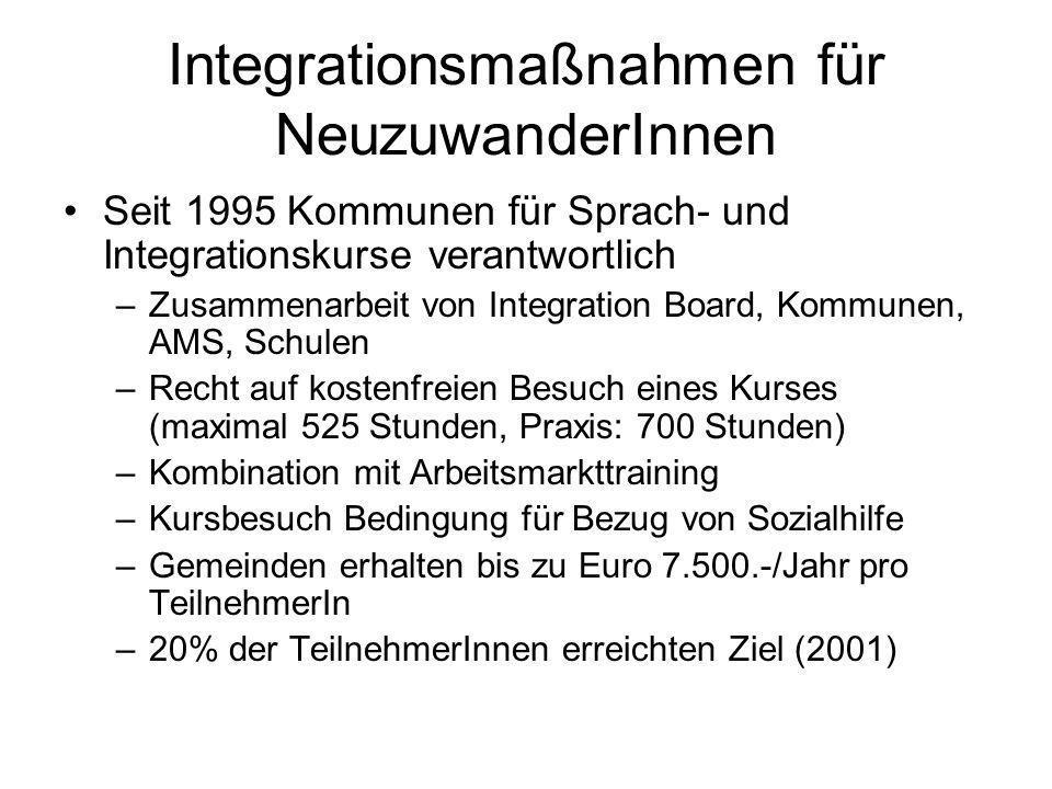 Integrationsmaßnahmen für NeuzuwanderInnen Seit 1995 Kommunen für Sprach- und Integrationskurse verantwortlich –Zusammenarbeit von Integration Board,