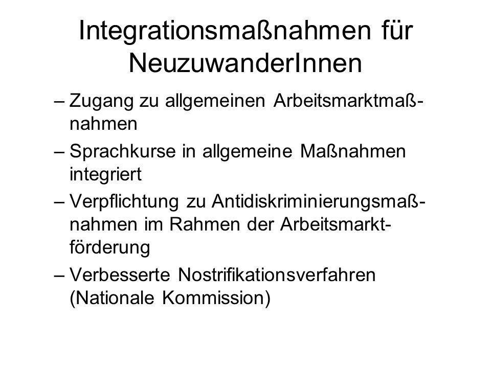 Integrationsmaßnahmen für NeuzuwanderInnen –Zugang zu allgemeinen Arbeitsmarktmaß- nahmen –Sprachkurse in allgemeine Maßnahmen integriert –Verpflichtu