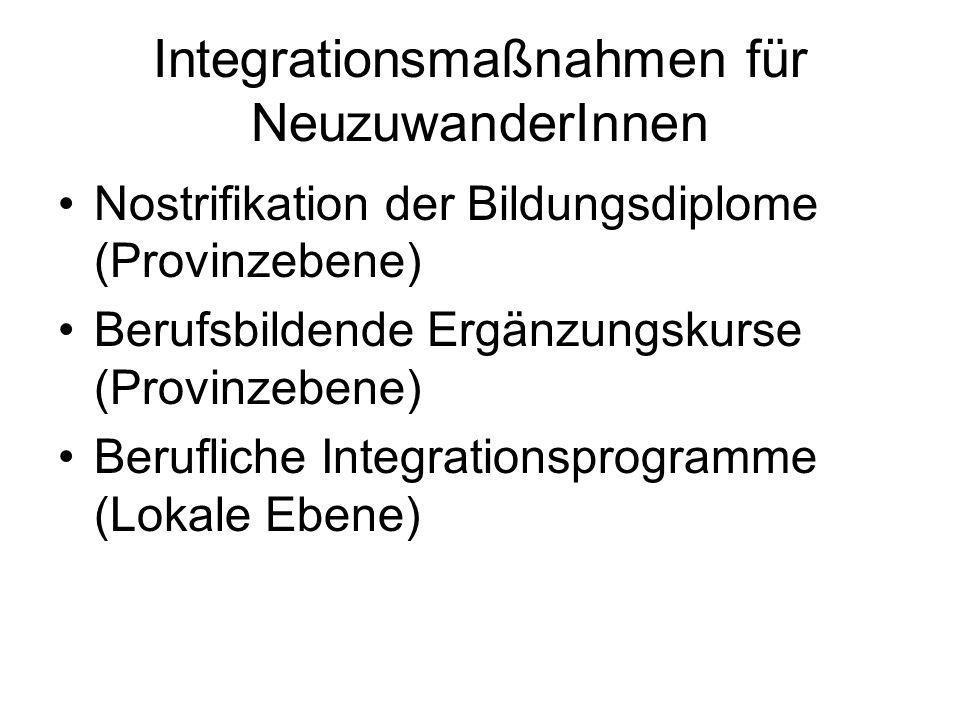 Integrationsmaßnahmen für NeuzuwanderInnen Nostrifikation der Bildungsdiplome (Provinzebene) Berufsbildende Ergänzungskurse (Provinzebene) Berufliche