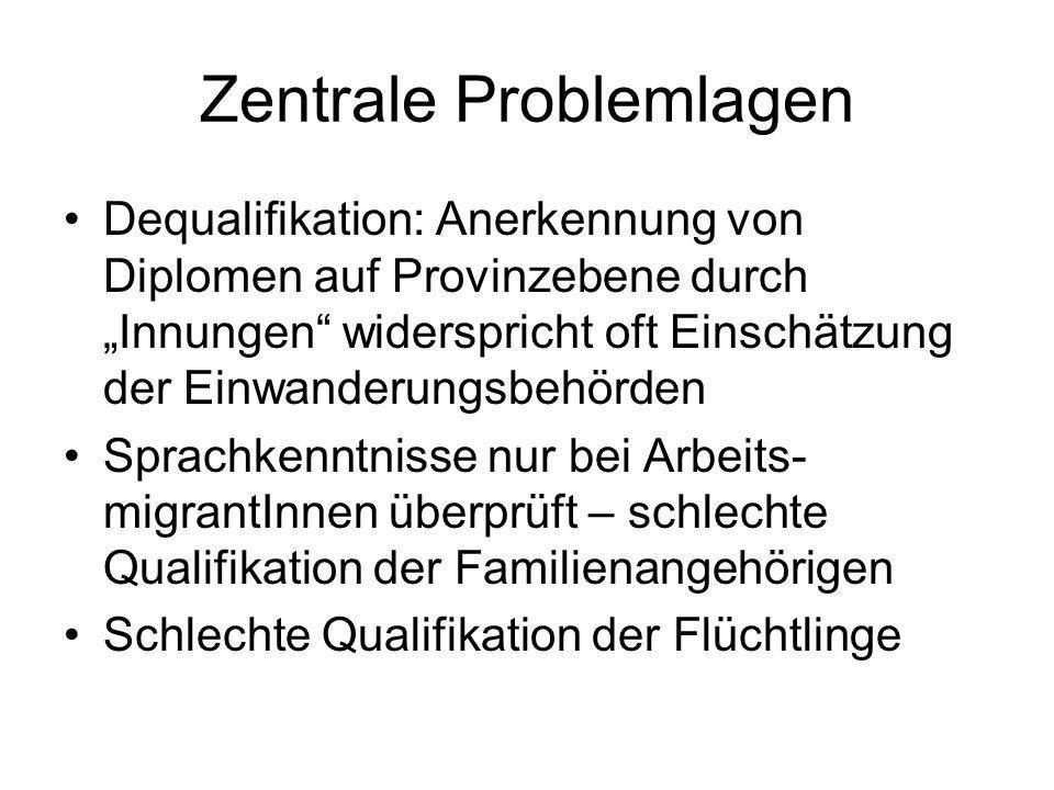 Zentrale Problemlagen Dequalifikation: Anerkennung von Diplomen auf Provinzebene durch Innungen widerspricht oft Einschätzung der Einwanderungsbehörde