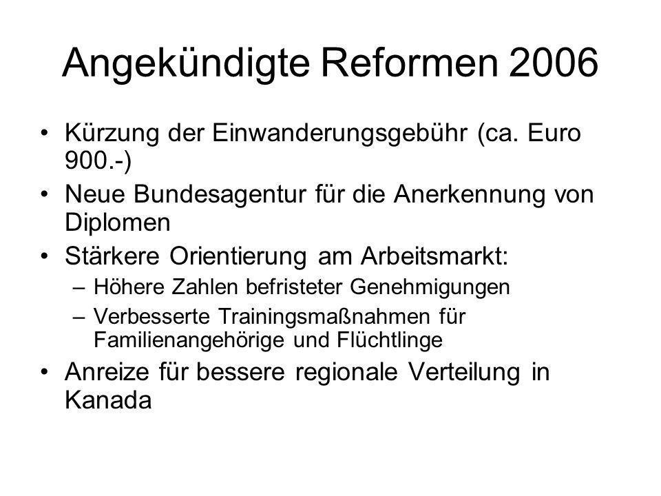 Angekündigte Reformen 2006 Kürzung der Einwanderungsgebühr (ca. Euro 900.-) Neue Bundesagentur für die Anerkennung von Diplomen Stärkere Orientierung