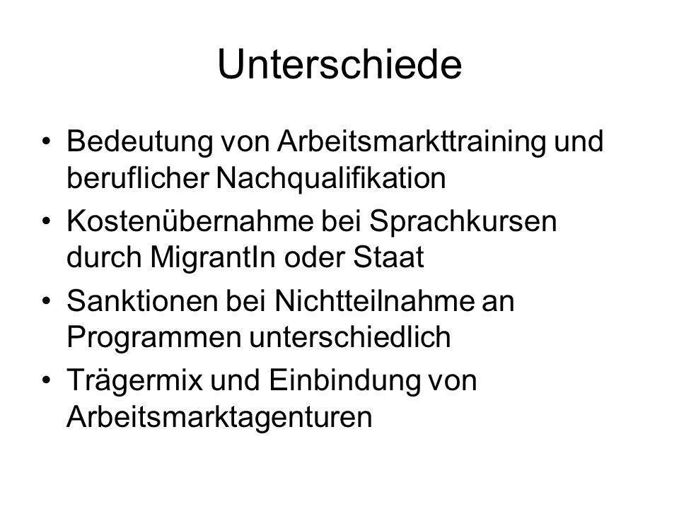 Unterschiede Bedeutung von Arbeitsmarkttraining und beruflicher Nachqualifikation Kostenübernahme bei Sprachkursen durch MigrantIn oder Staat Sanktion