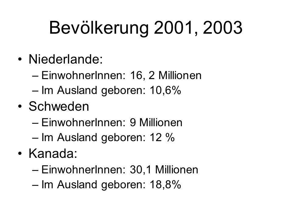Bevölkerung 2001, 2003 Niederlande: –EinwohnerInnen: 16, 2 Millionen –Im Ausland geboren: 10,6% Schweden –EinwohnerInnen: 9 Millionen –Im Ausland gebo