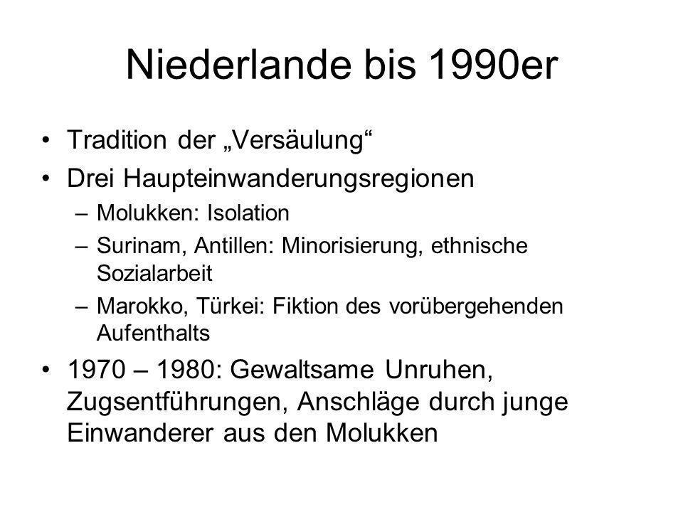 Niederlande bis 1990er Tradition der Versäulung Drei Haupteinwanderungsregionen –Molukken: Isolation –Surinam, Antillen: Minorisierung, ethnische Sozi