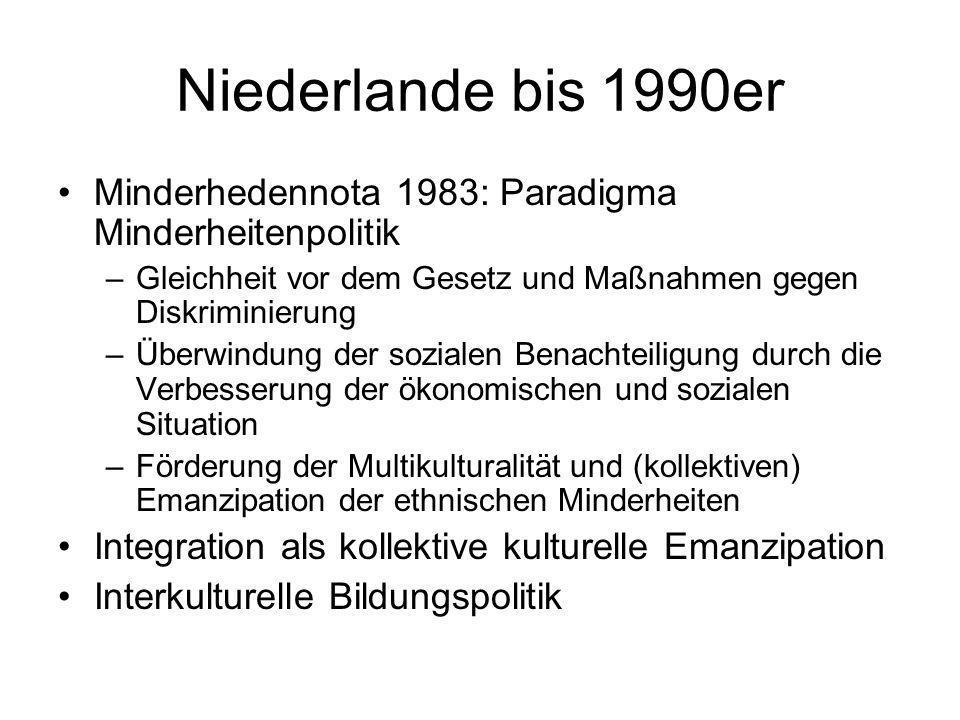 Niederlande bis 1990er Minderhedennota 1983: Paradigma Minderheitenpolitik –Gleichheit vor dem Gesetz und Maßnahmen gegen Diskriminierung –Überwindung