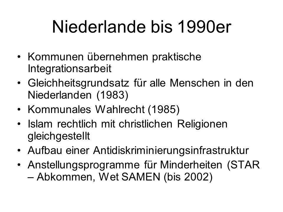 Niederlande bis 1990er Kommunen übernehmen praktische Integrationsarbeit Gleichheitsgrundsatz für alle Menschen in den Niederlanden (1983) Kommunales