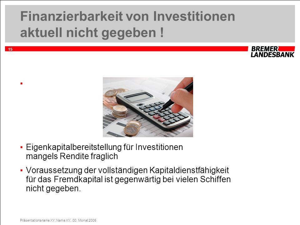 15 Präsentationsname XY, Name XY, 00. Monat 2005 Finanzierbarkeit von Investitionen aktuell nicht gegeben ! Eigenkapitalbereitstellung für Investition