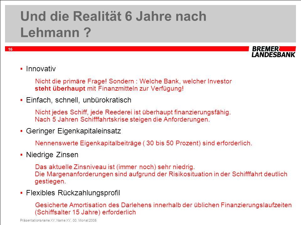 16 Präsentationsname XY, Name XY, 00. Monat 2005 Und die Realität 6 Jahre nach Lehmann ? Innovativ Nicht die primäre Frage! Sondern : Welche Bank, wel