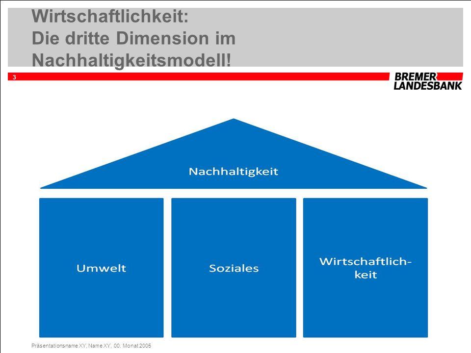3 Präsentationsname XY, Name XY, 00. Monat 2005 Wirtschaftlichkeit: Die dritte Dimension im Nachhaltigkeitsmodell!