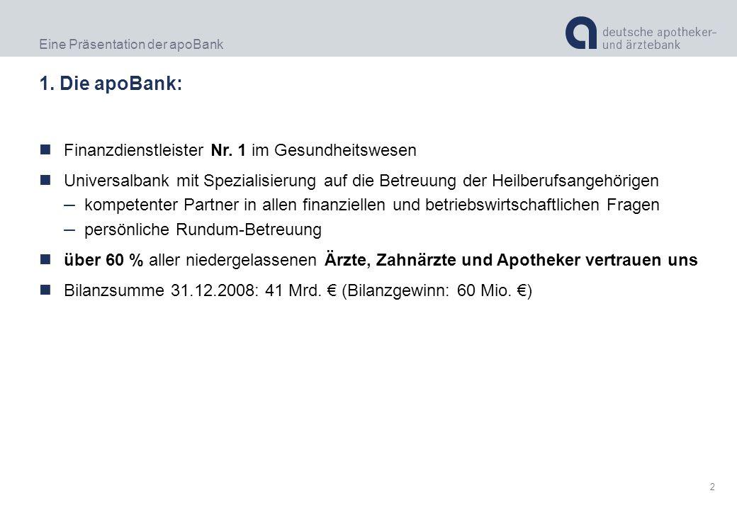 Eine Präsentation der apoBank 2 Finanzdienstleister Nr. 1 im Gesundheitswesen Universalbank mit Spezialisierung auf die Betreuung der Heilberufsangehö