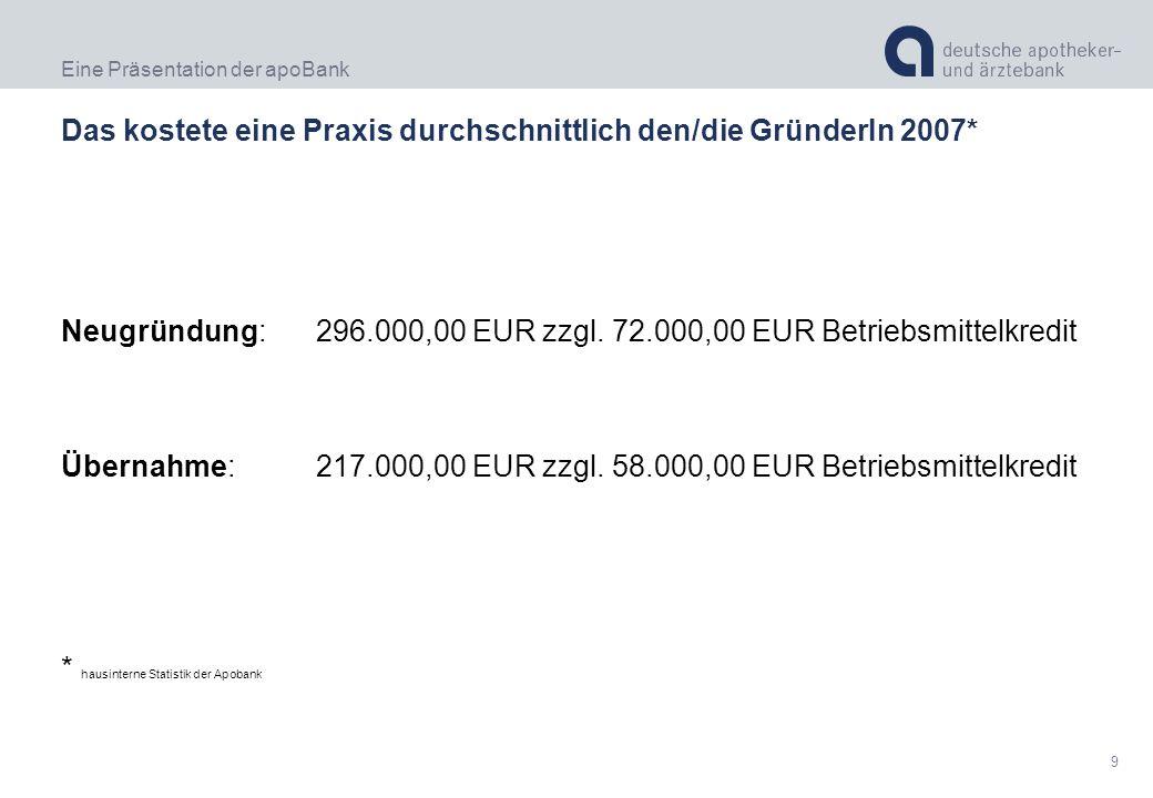 Eine Präsentation der apoBank 9 Das kostete eine Praxis durchschnittlich den/die GründerIn 2007* Neugründung:296.000,00 EUR zzgl. 72.000,00 EUR Betrie