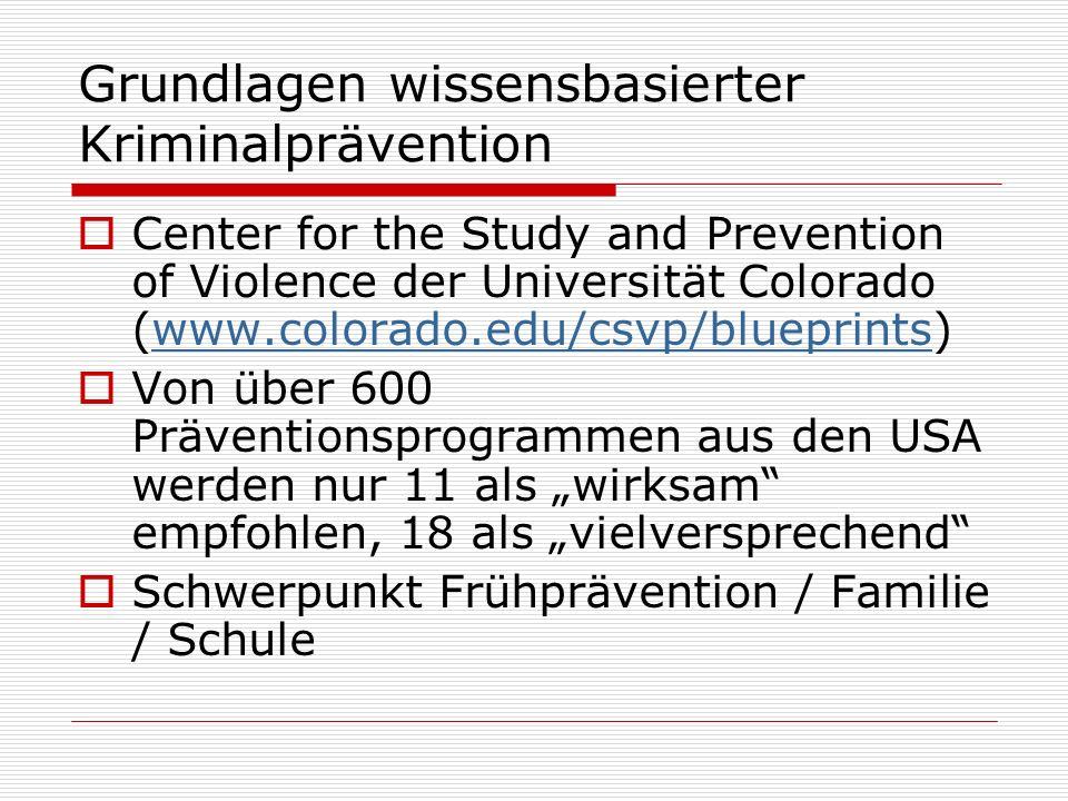 Grundlagen wissensbasierter Kriminalprävention Center for the Study and Prevention of Violence der Universität Colorado (www.colorado.edu/csvp/bluepri