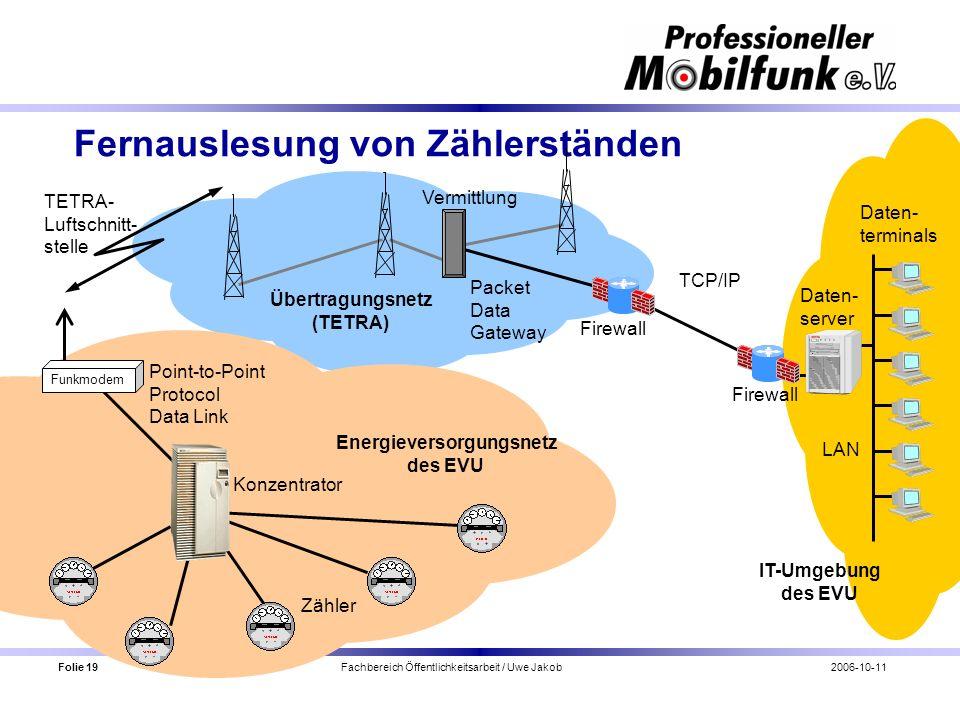 Folie 19 Fachbereich Öffentlichkeitsarbeit / Uwe Jakob2006-10-11 Fernauslesung von Zählerständen Übertragungsnetz (TETRA) Energieversorgungsnetz des E