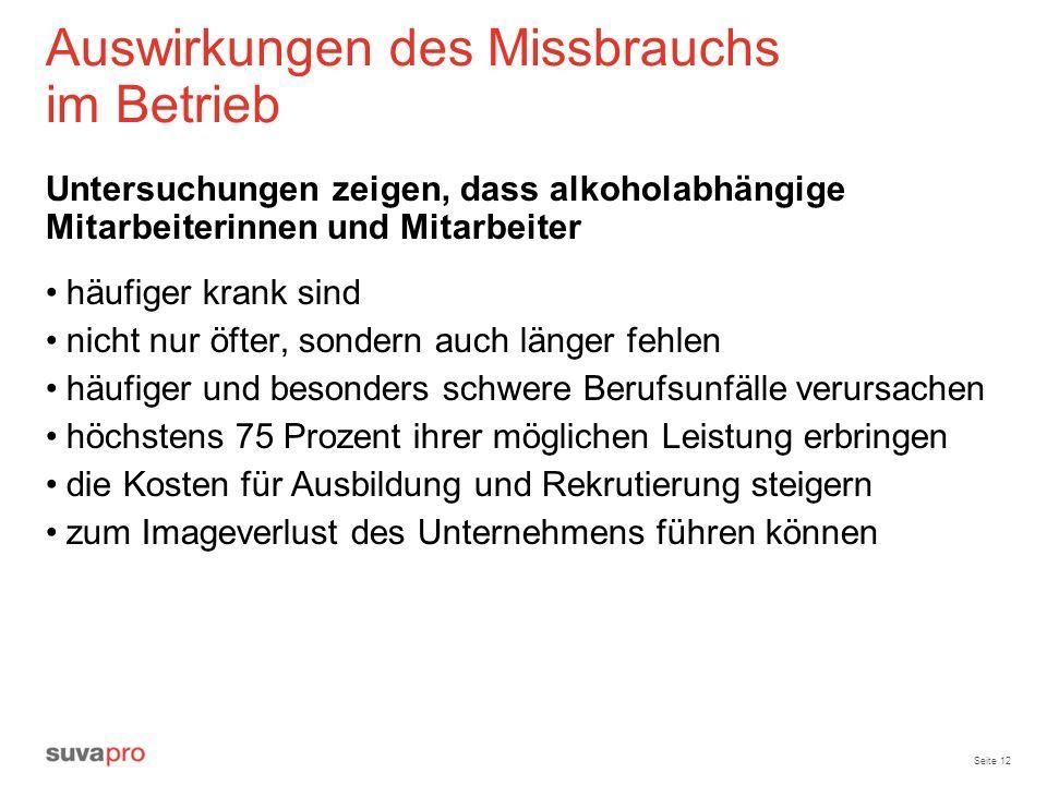 Seite 12 Auswirkungen des Missbrauchs im Betrieb Untersuchungen zeigen, dass alkoholabhängige Mitarbeiterinnen und Mitarbeiter häufiger krank sind nic