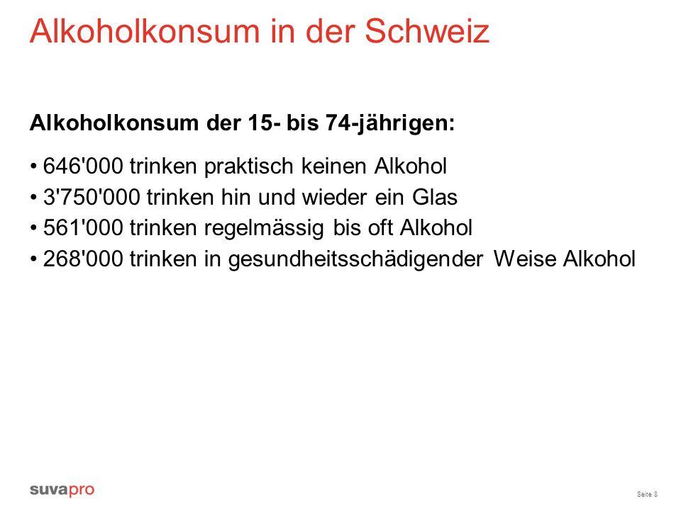 Seite 8 Alkoholkonsum in der Schweiz Alkoholkonsum der 15- bis 74-jährigen: 646'000 trinken praktisch keinen Alkohol 3'750'000 trinken hin und wieder