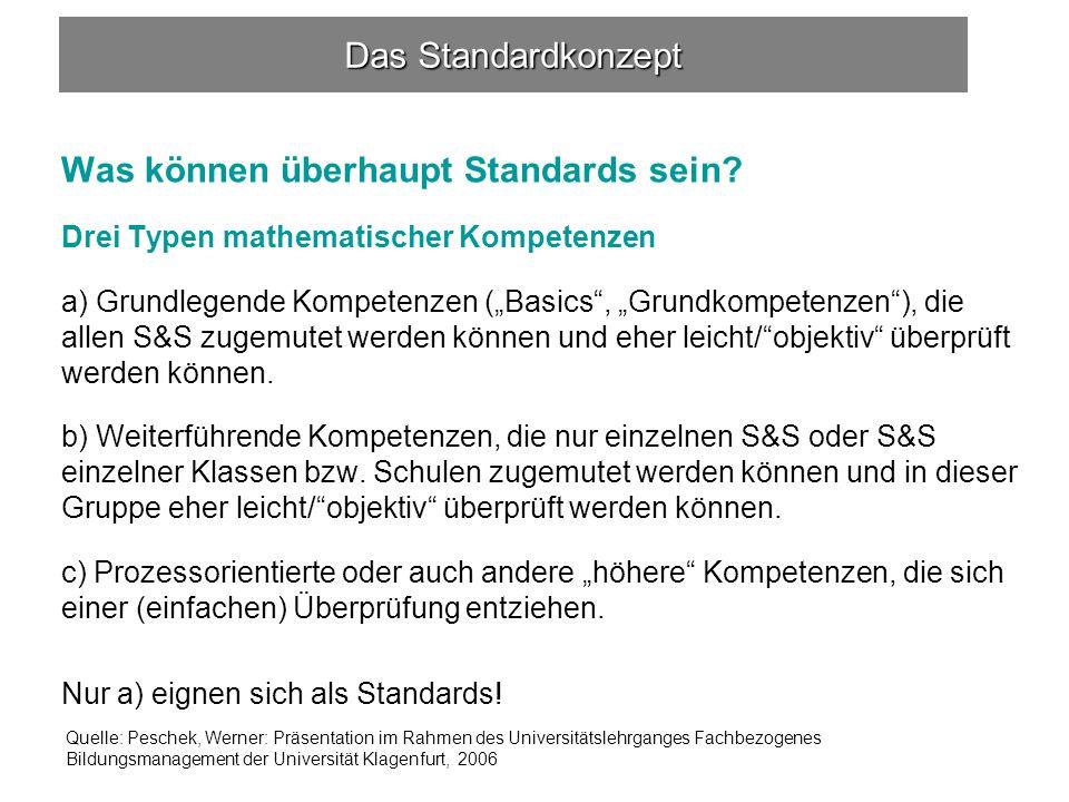 Was können überhaupt Standards sein.