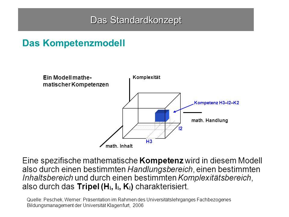 Das Standardkonzept Das Kompetenzmodell Eine spezifische mathematische Kompetenz wird in diesem Modell also durch einen bestimmten Handlungsbereich, einen bestimmten Inhaltsbereich und durch einen bestimmten Komplexitätsbereich, also durch das Tripel (H i, I i, K i ) charakterisiert.