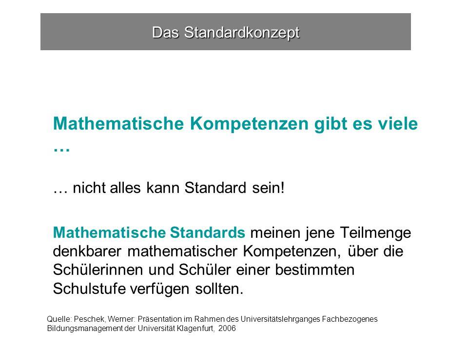 Das Standardkonzept Mathematische Kompetenzen gibt es viele … … nicht alles kann Standard sein.