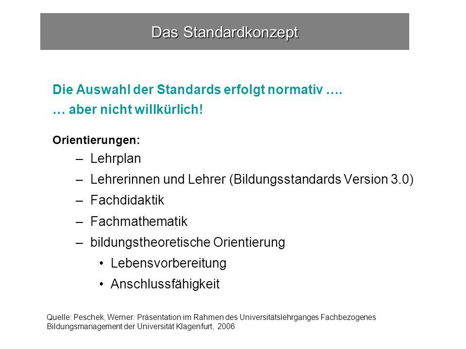 Das Standardkonzept Die Auswahl der Standards erfolgt normativ ….