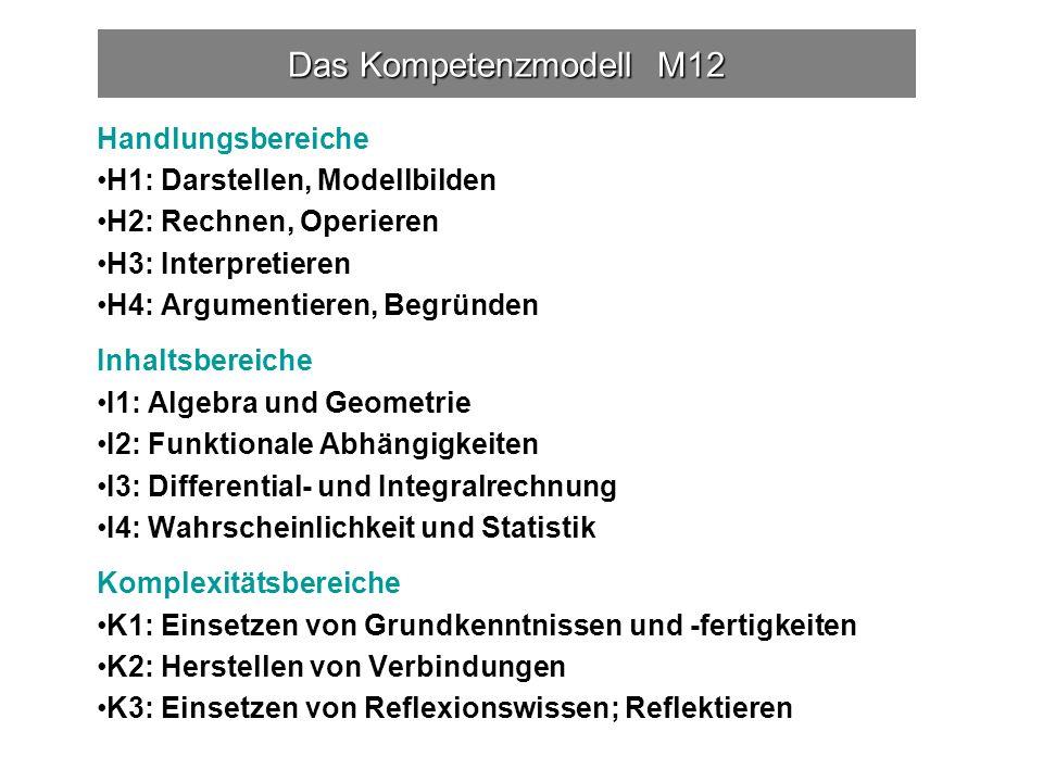 Das Kompetenzmodell M12 Handlungsbereiche H1: Darstellen, Modellbilden H2: Rechnen, Operieren H3: Interpretieren H4: Argumentieren, Begründen Inhaltsbereiche I1: Algebra und Geometrie I2: Funktionale Abhängigkeiten I3: Differential- und Integralrechnung I4: Wahrscheinlichkeit und Statistik Komplexitätsbereiche K1: Einsetzen von Grundkenntnissen und -fertigkeiten K2: Herstellen von Verbindungen K3: Einsetzen von Reflexionswissen; Reflektieren