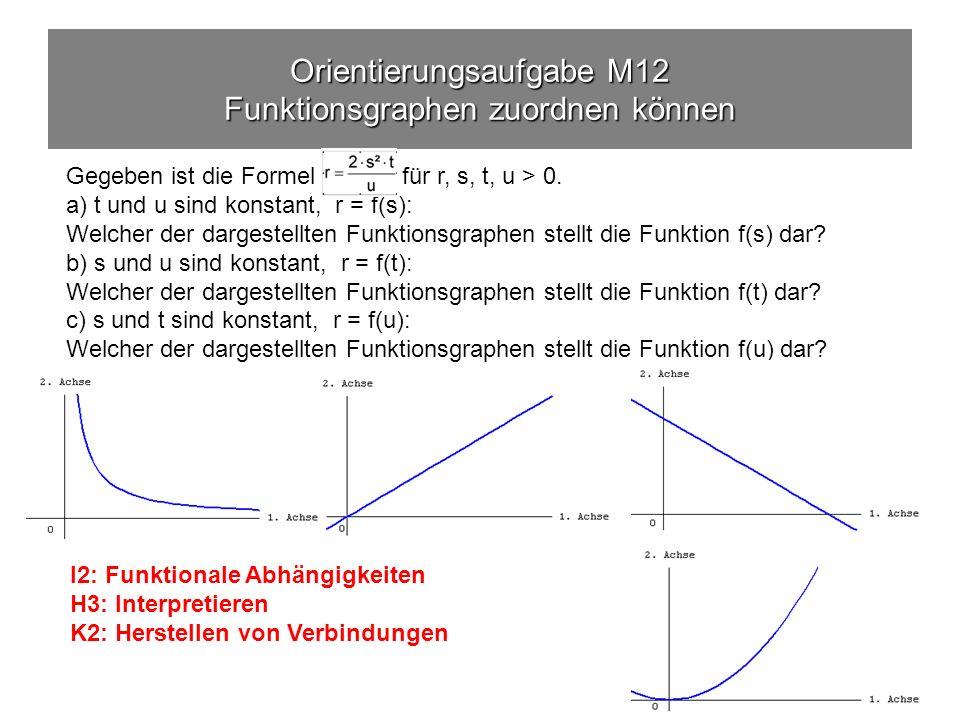 Gegeben ist die Formel für r, s, t, u > 0.