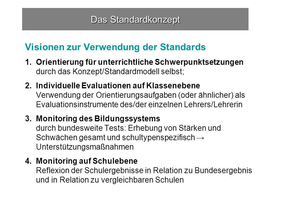 Das Standardkonzept Visionen zur Verwendung der Standards 1.