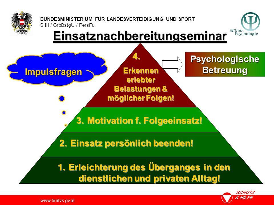 BUNDESMINISTERIUM FÜR LANDESVERTEIDIGUNG UND SPORT S III / GrpBstgU / PersFü www.bmlvs.gv.at 2.Einsatz persönlich beenden! 1.Erleichterung des Übergan