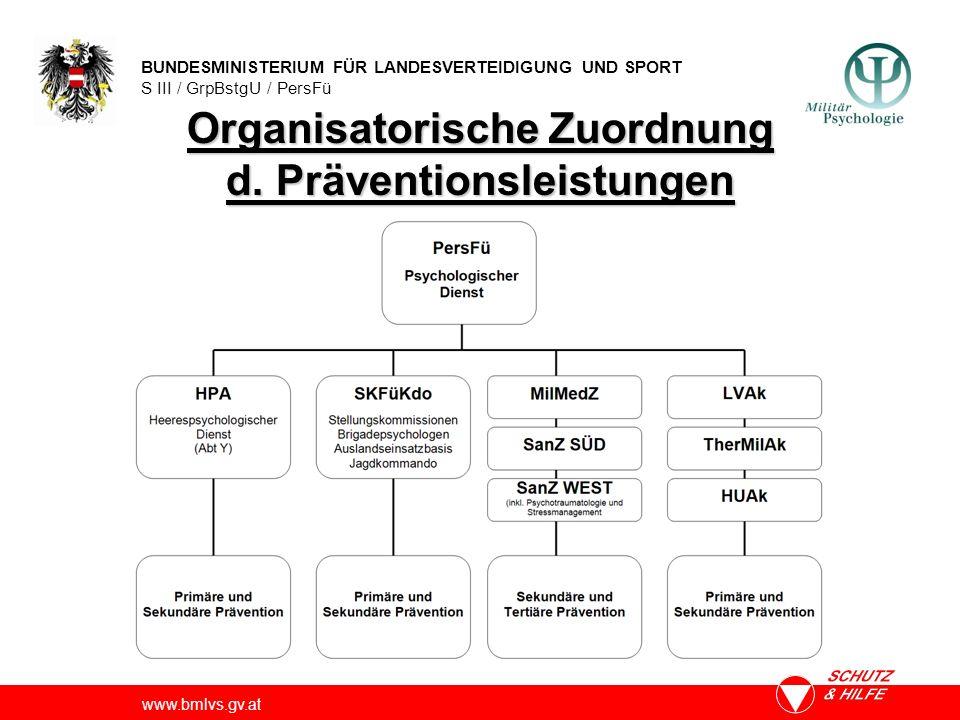 BUNDESMINISTERIUM FÜR LANDESVERTEIDIGUNG UND SPORT S III / GrpBstgU / PersFü www.bmlvs.gv.at Organisatorische Zuordnung d. Präventionsleistungen